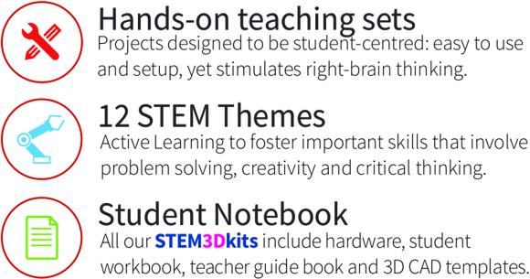 STEM3Dkits info