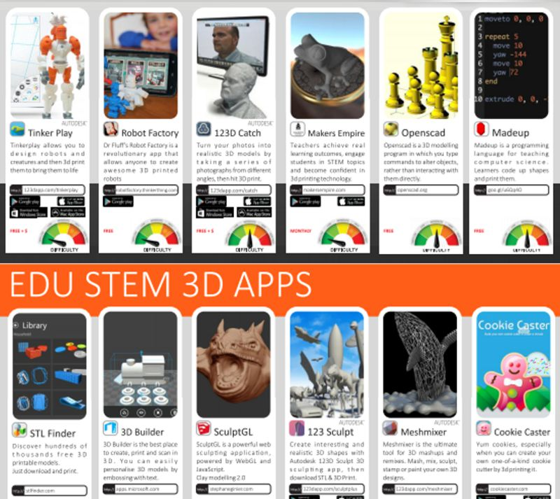 Free 3d Home Design Software Uk: 3D Printing Systems South Africa